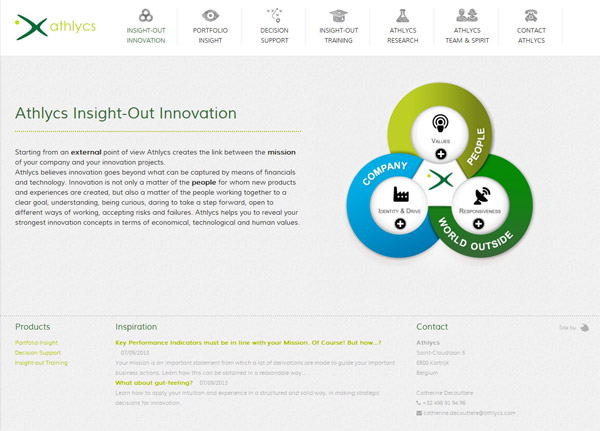 Athlycs Insight-Out Innovation